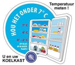 U en uw koelkast