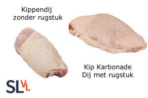 Kippendij - Kip karbonade
