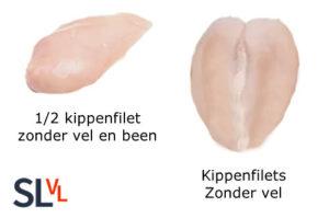 Kippenfilet zonder vele en been