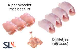 Kippenkotelet - Dijfiletje - Dijvlees van kip